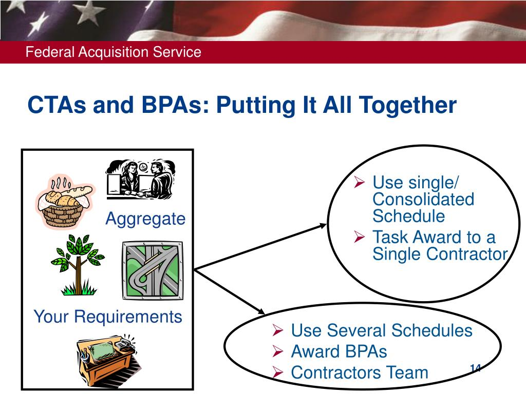 CTAs and BPAs: Putting It All Together