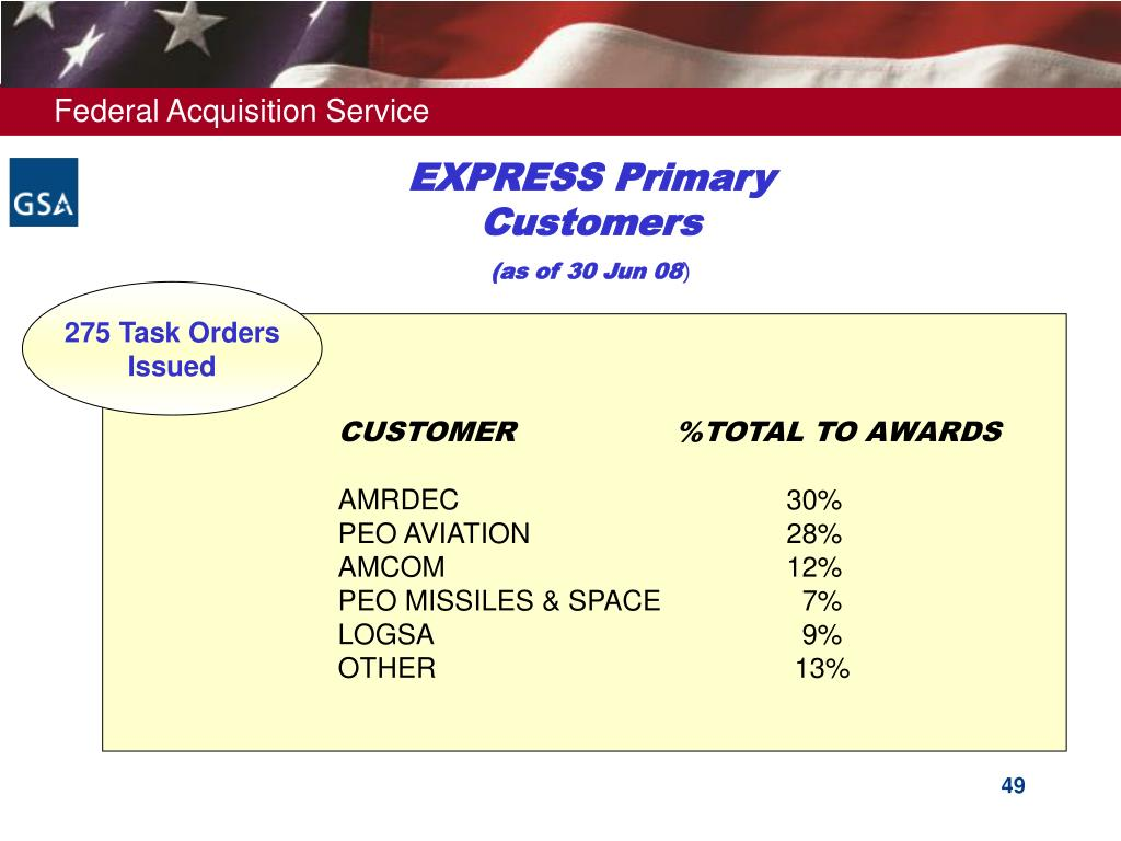 EXPRESS Primary Customers