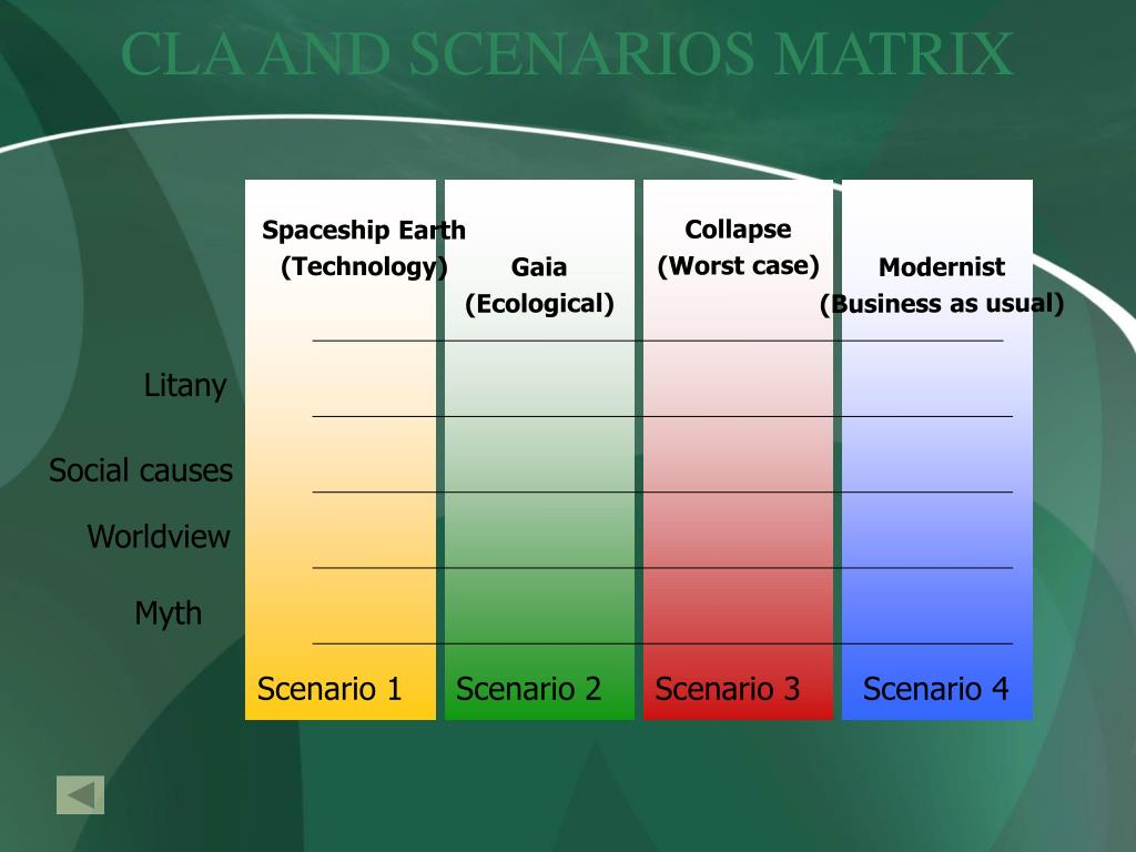 CLA AND SCENARIOS MATRIX
