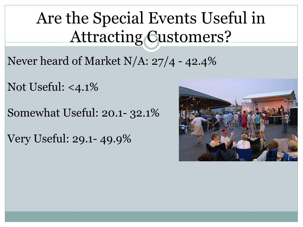 Are the Special Events Useful in Attracting Customers?