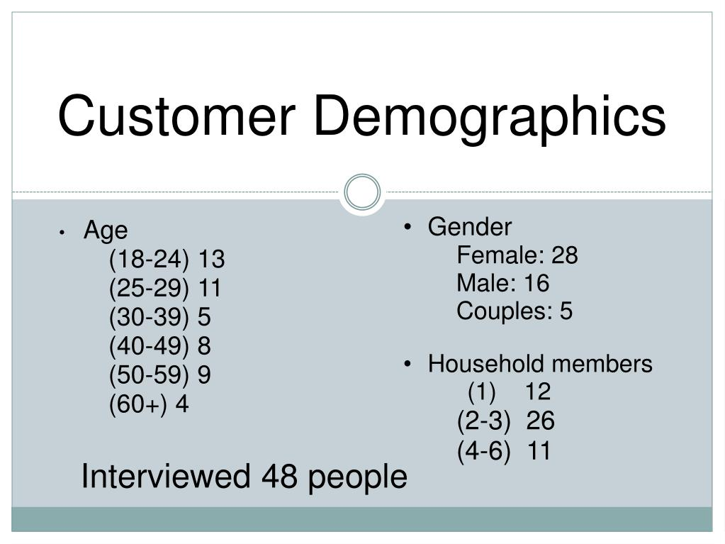 Customer Demographics