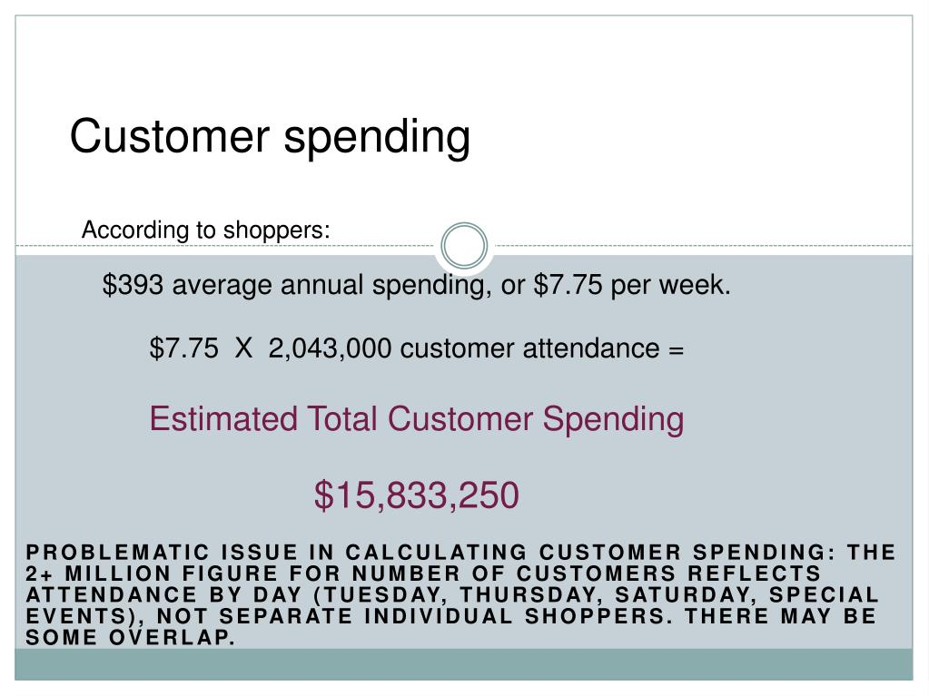 Customer spending