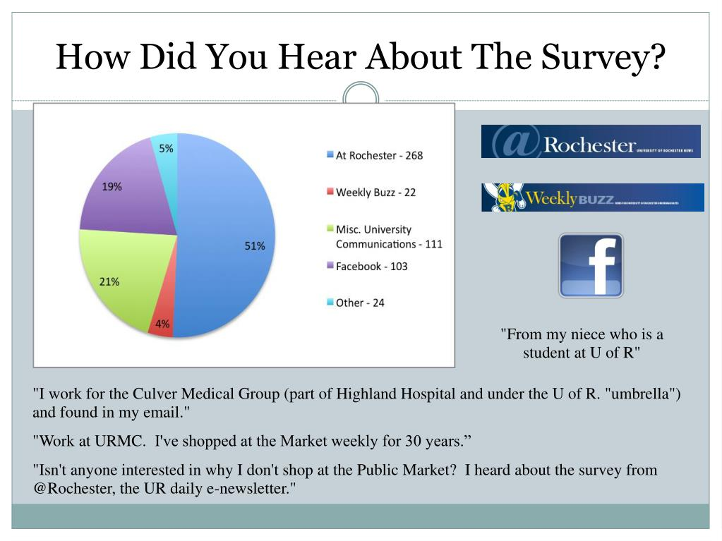 How Did You Hear About The Survey?