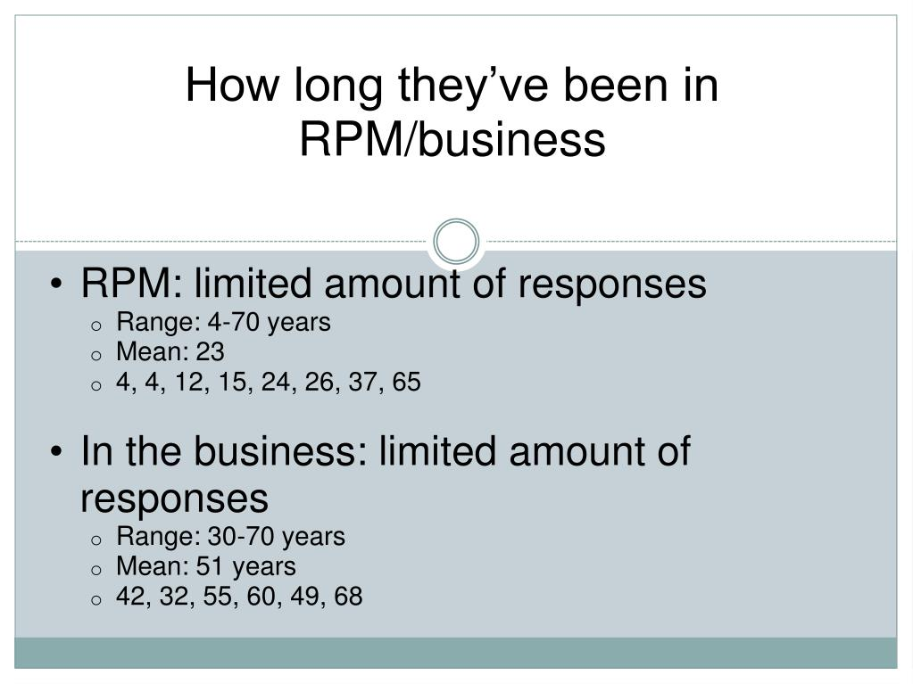 How long they've been in RPM/business
