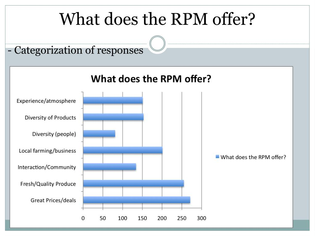 What does the RPM offer?