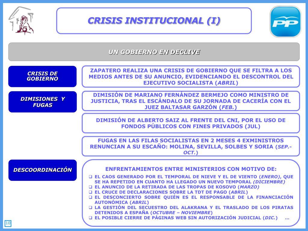 CRISIS INSTITUCIONAL (I)