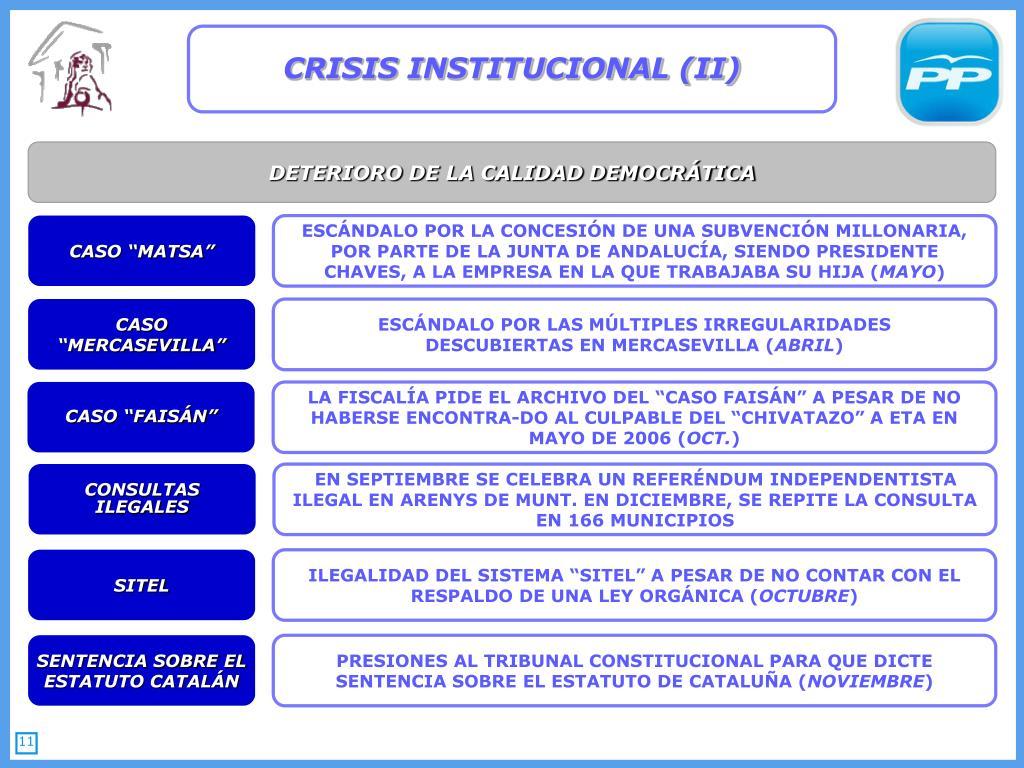 CRISIS INSTITUCIONAL (II)