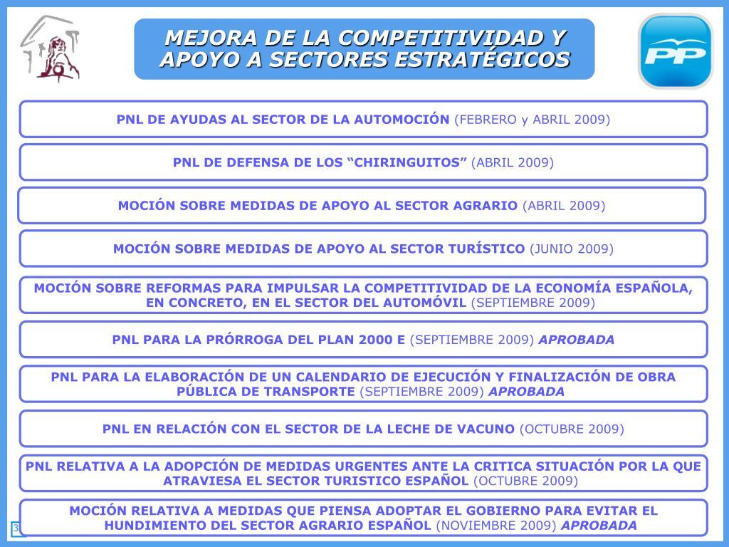 MEJORA DE LA COMPETITIVIDAD Y APOYO A SECTORES ESTRATÉGICOS