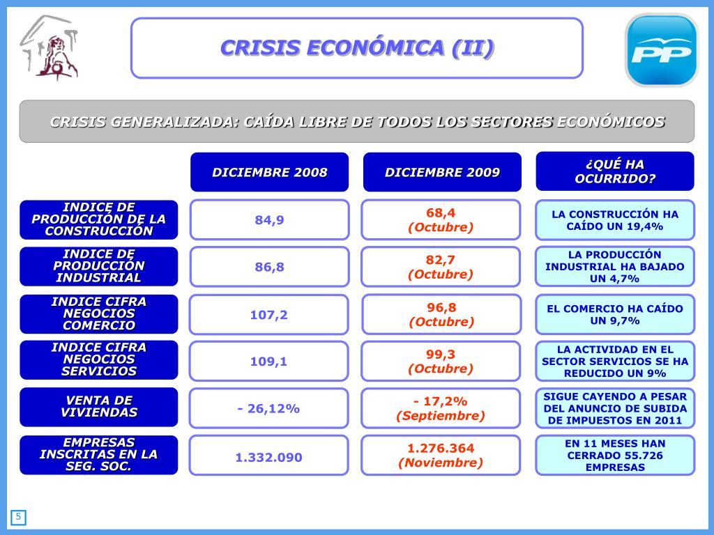 CRISIS ECONÓMICA (II)