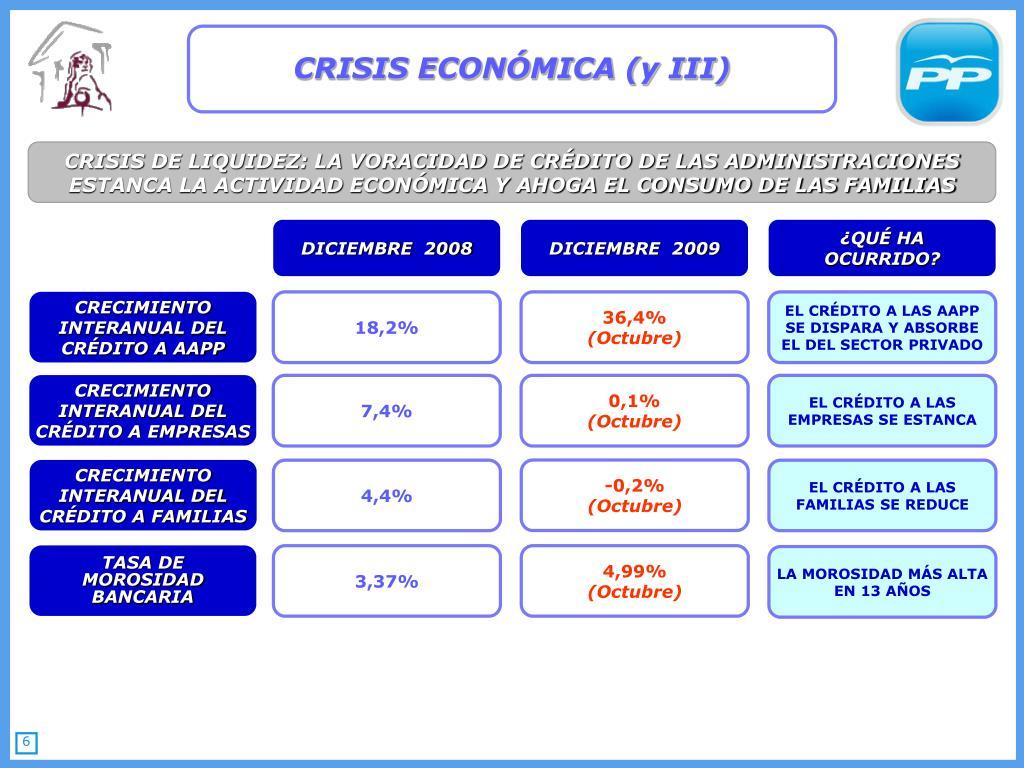 CRISIS ECONÓMICA (y III)