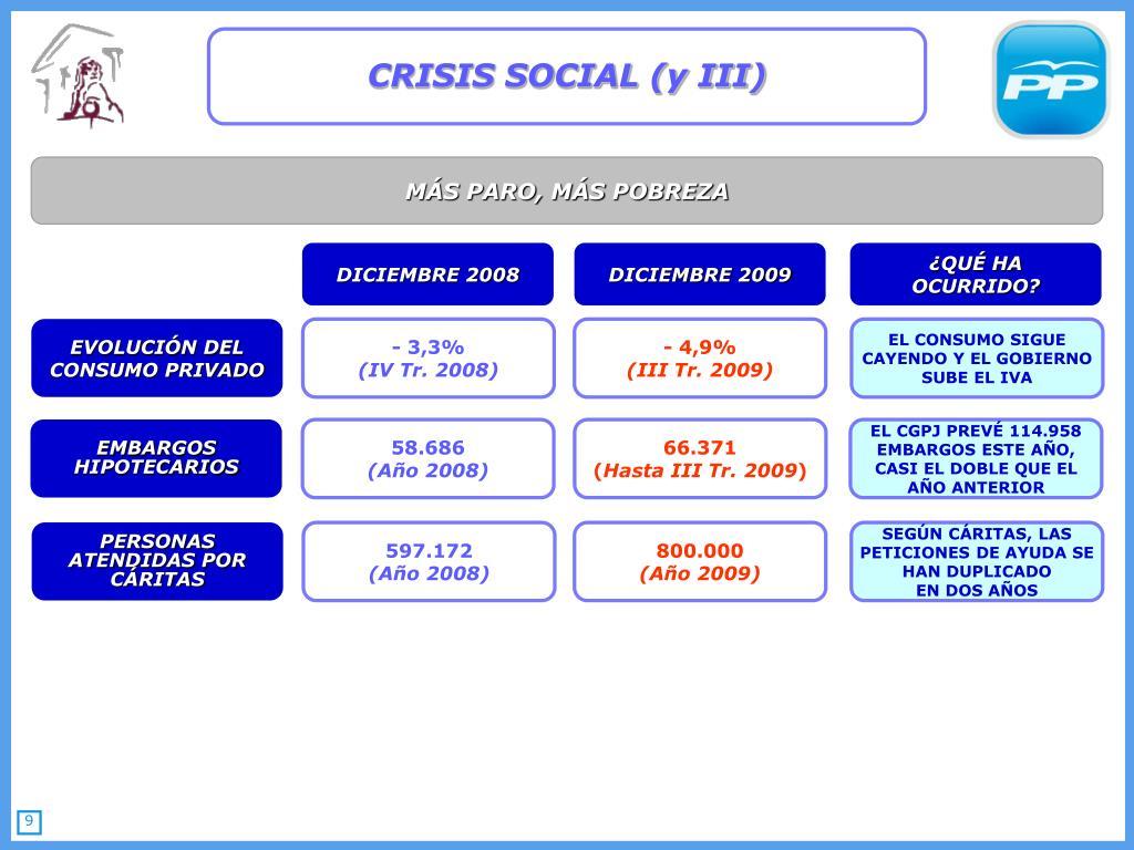 CRISIS SOCIAL (y III)