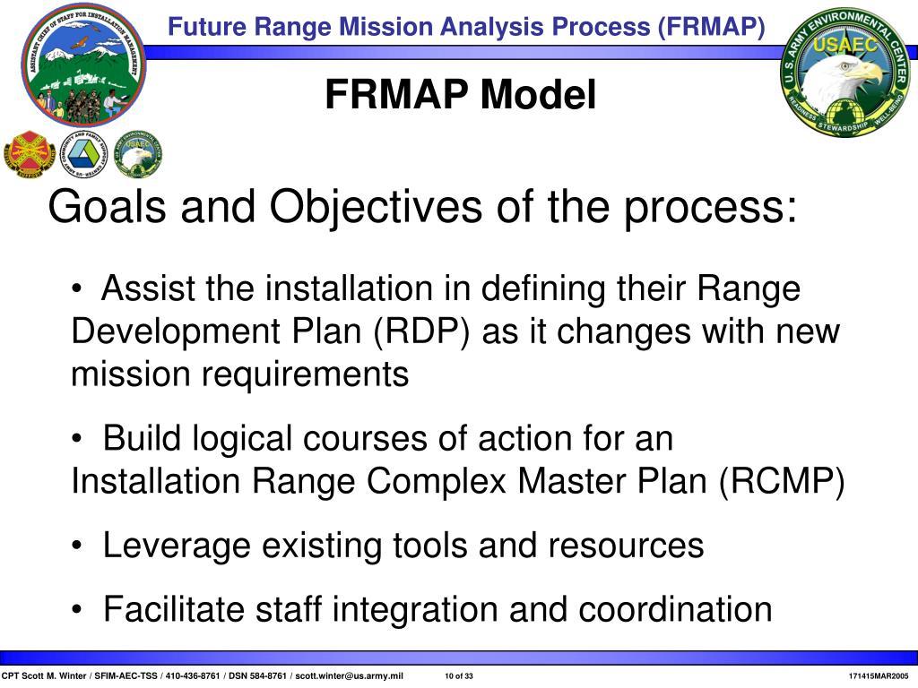 FRMAP Model
