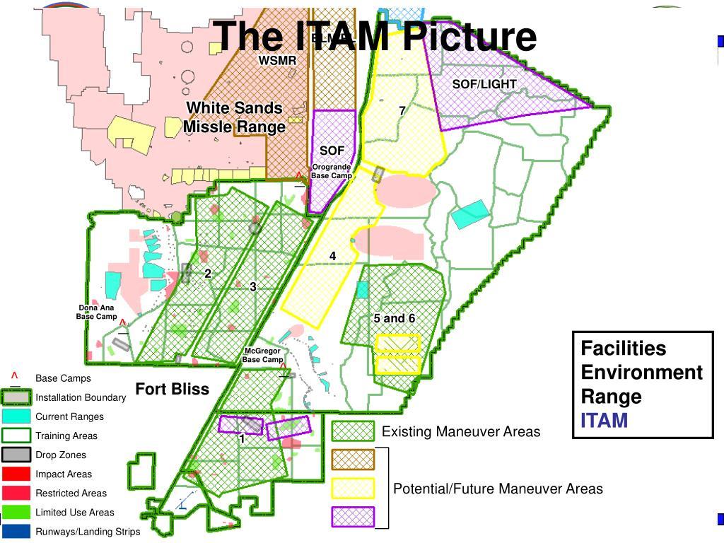 The ITAM Picture