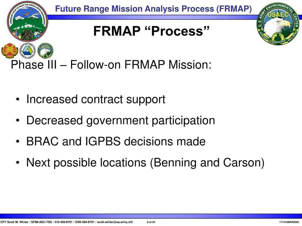 "FRMAP ""Process"""