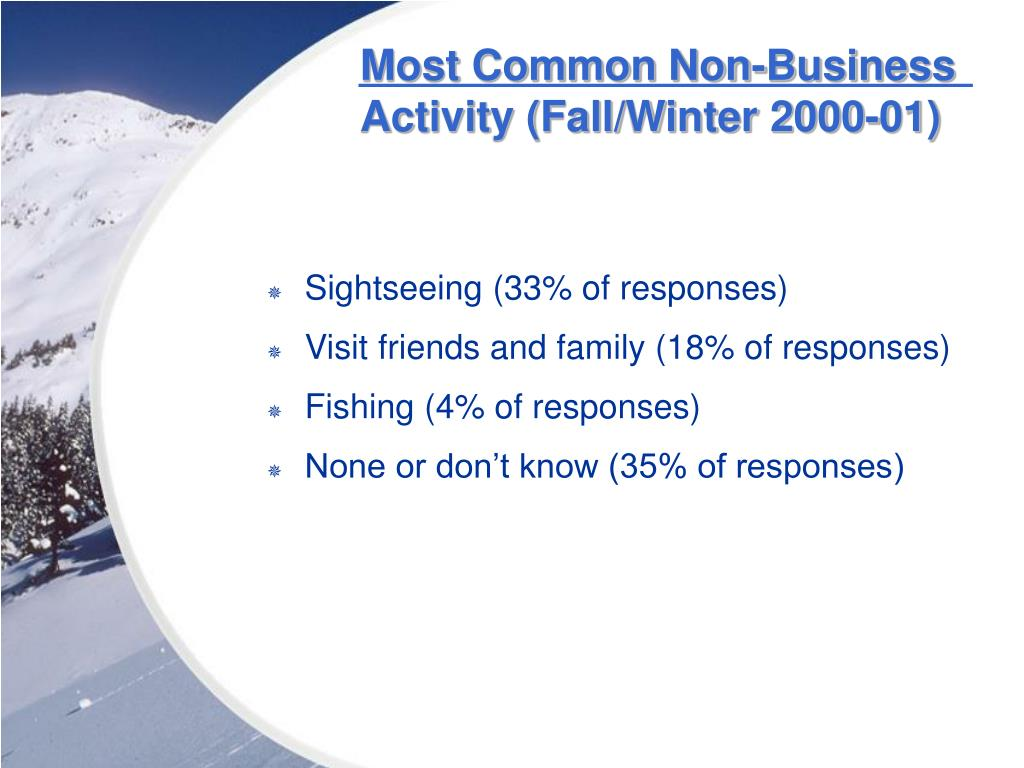 Most Common Non-Business