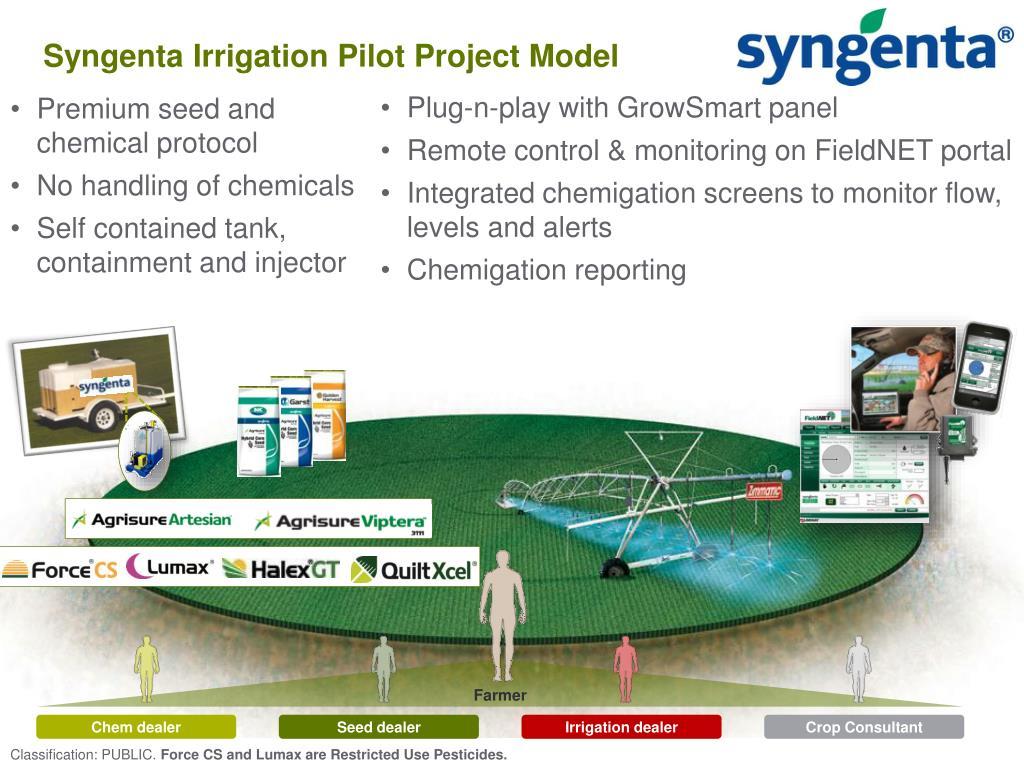 Syngenta Irrigation Pilot Project Model
