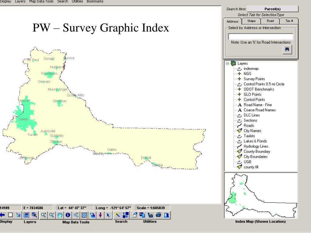 PW – Survey Graphic Index