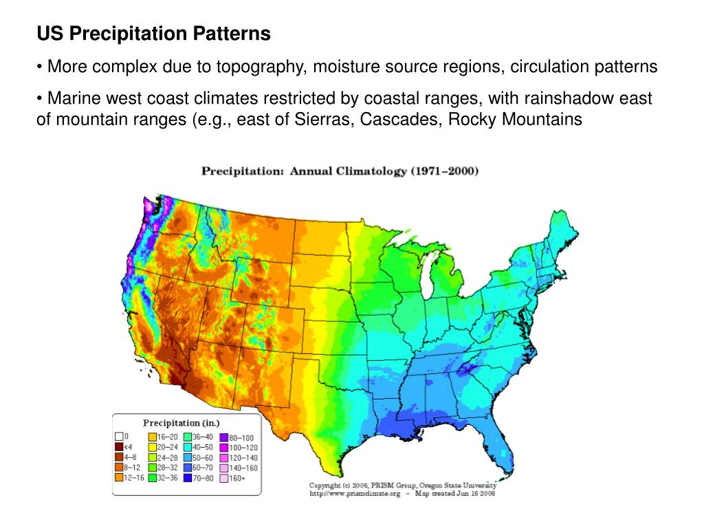 US Precipitation Patterns