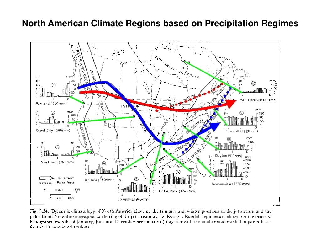 North American Climate Regions based on Precipitation Regimes