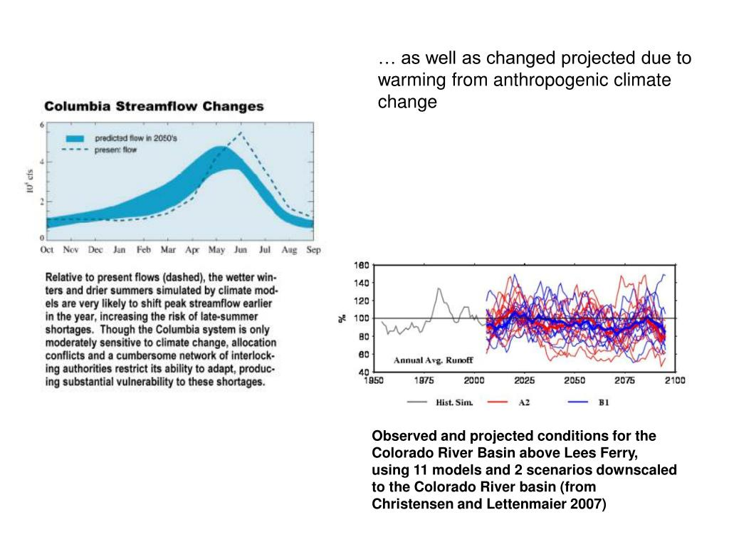 … as well as changed projected due to warming from anthropogenic climate change