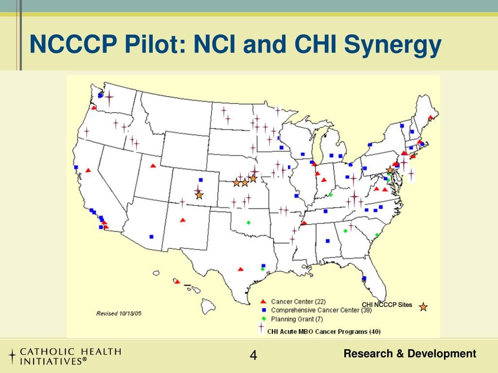 NCCCP Pilot: NCI and CHI Synergy