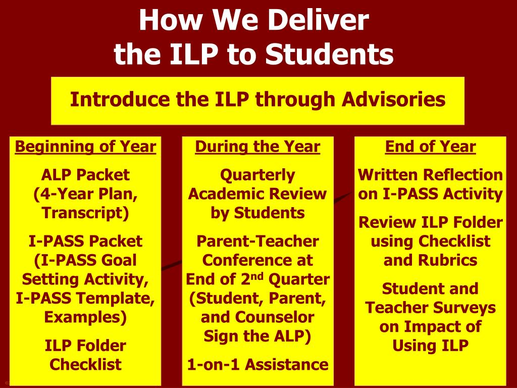 Introduce the ILP through Advisories