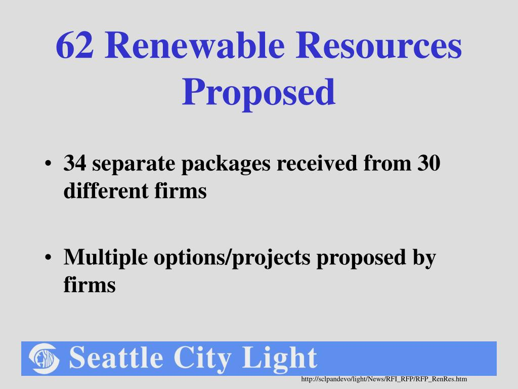 62 Renewable Resources Proposed