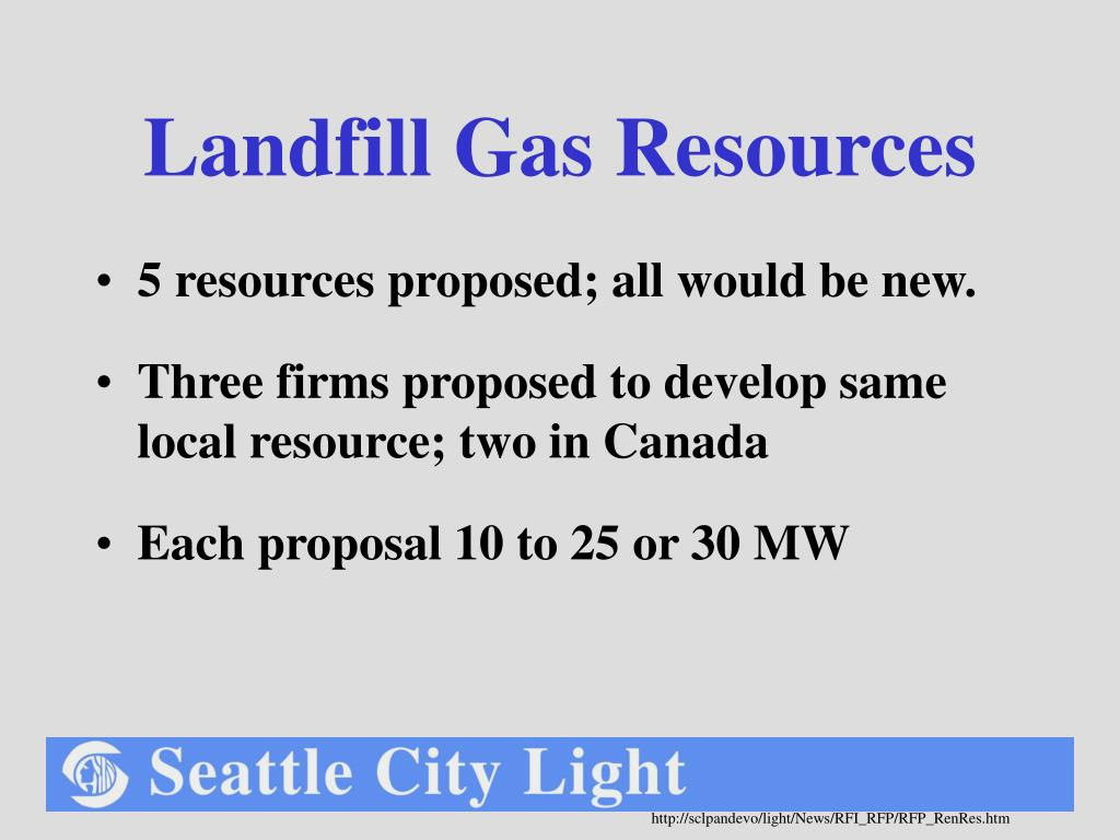 Landfill Gas Resources