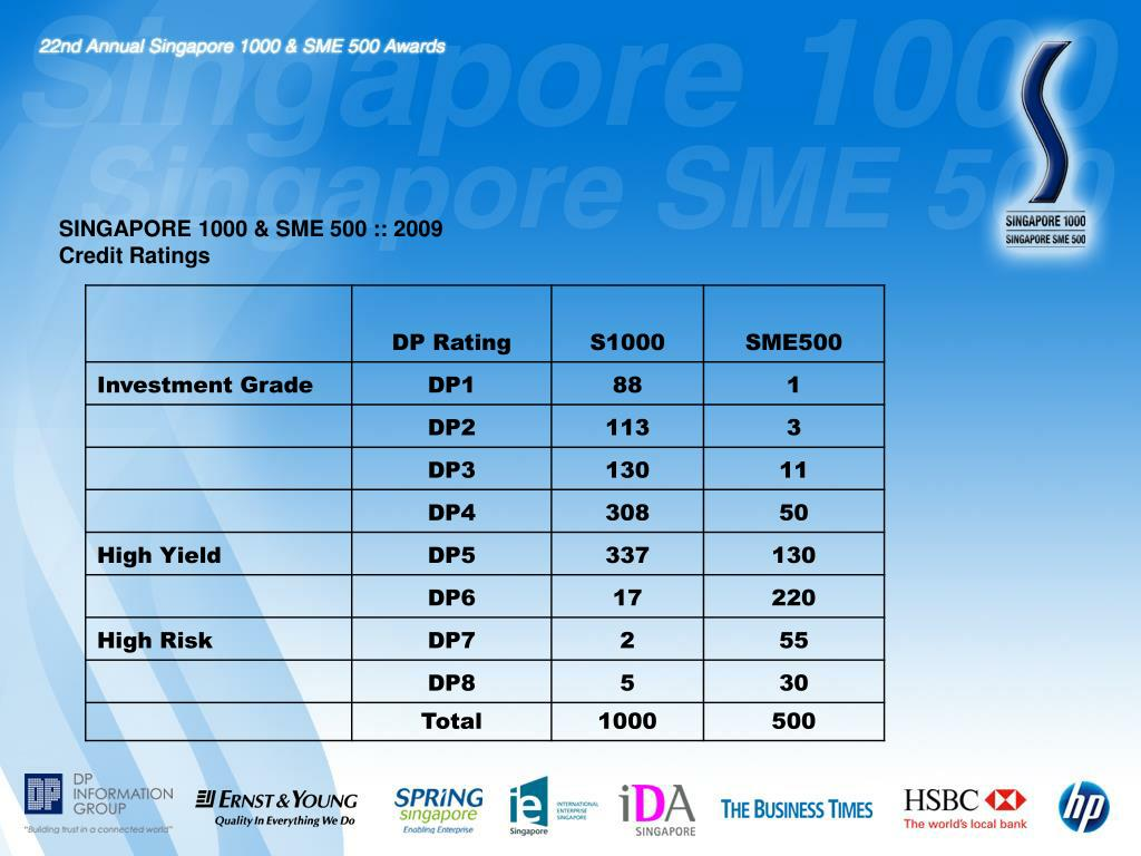 SINGAPORE 1000 & SME 500 :: 2009