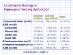 urodynamic findings in neurogenic voiding dysfunction
