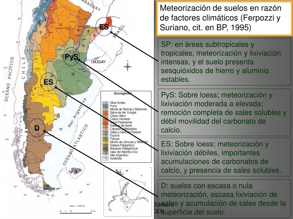 Meteorización de suelos en razón de factores climáticos
