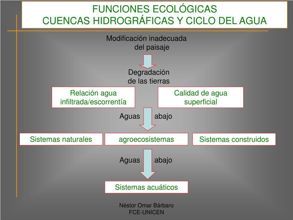 Sistemas naturales