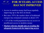 for 30 years access has not improved