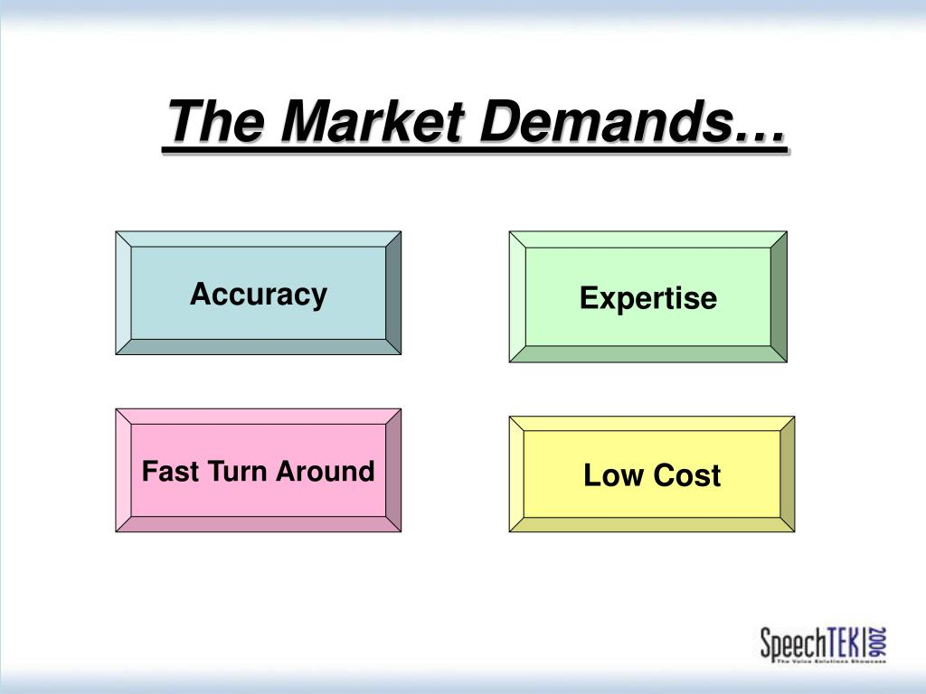 The Market Demands…