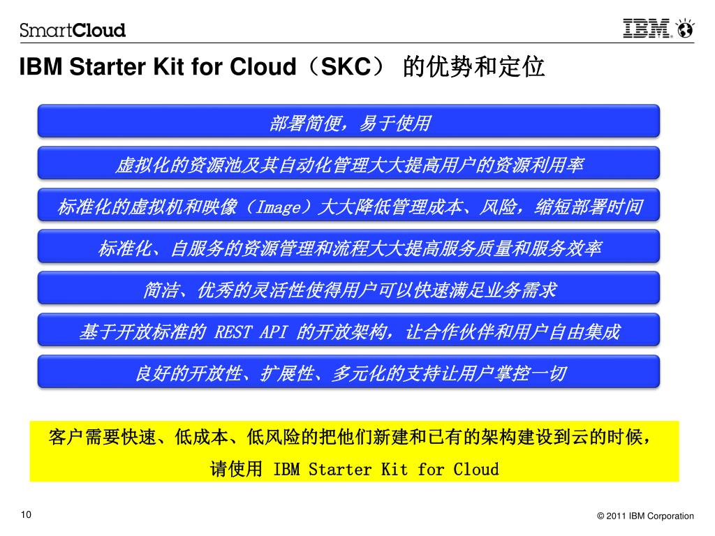 IBM Starter Kit for Cloud