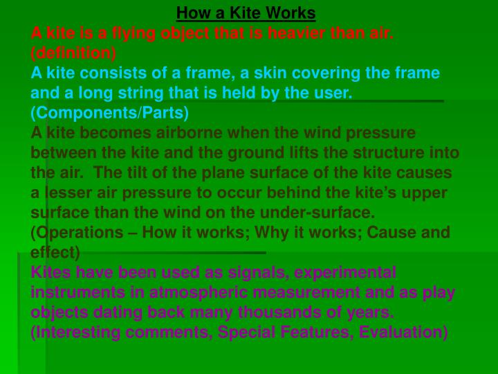 How a Kite Works