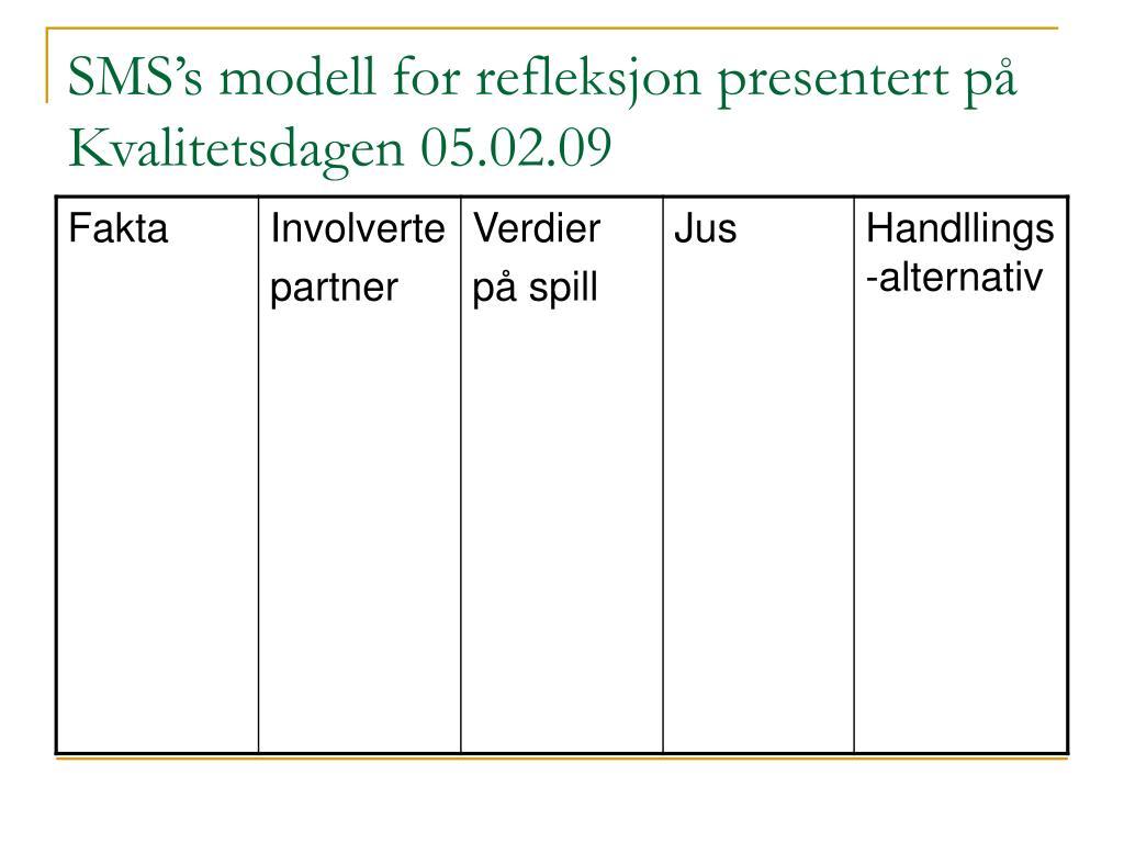 SMS's modell for refleksjon presentert på