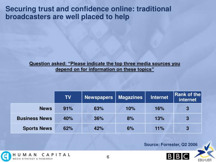 Securing trust and confidence online: traditional broadcasters are well placed to help