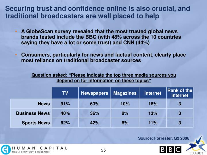 Securing trust and confidence online is also crucial, and traditional broadcasters are well placed to help