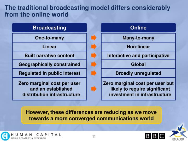 The traditional broadcasting model differs considerably from the online world