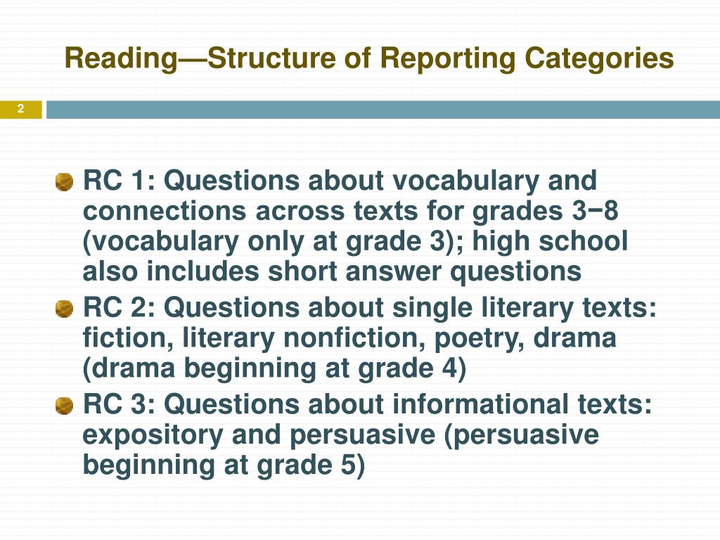 Reading—Structure of Reporting Categories