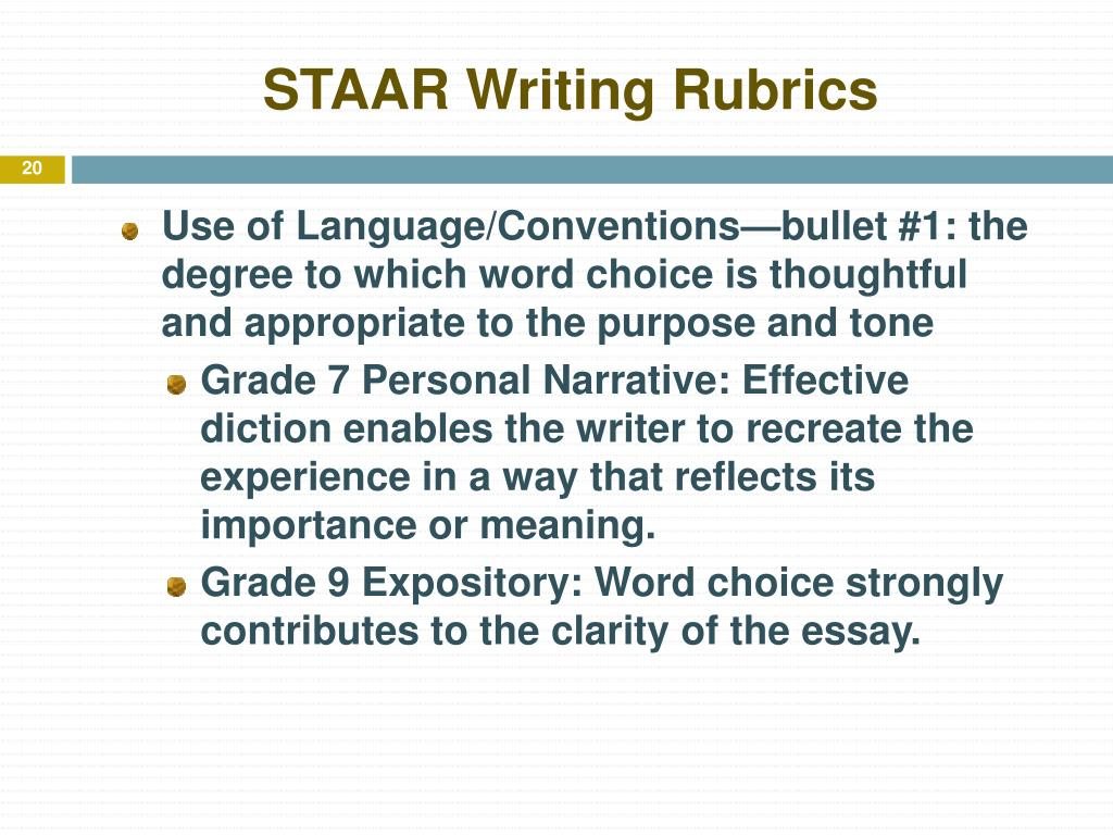 STAAR Writing Rubrics