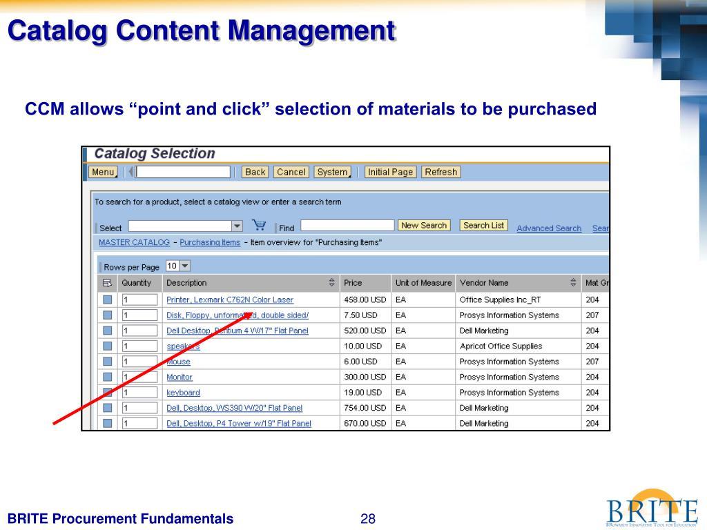 Catalog Content Management