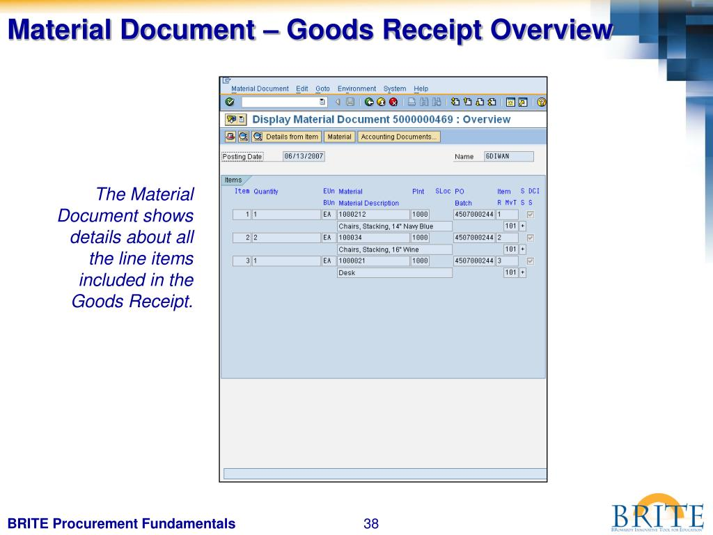 Material Document – Goods Receipt Overview