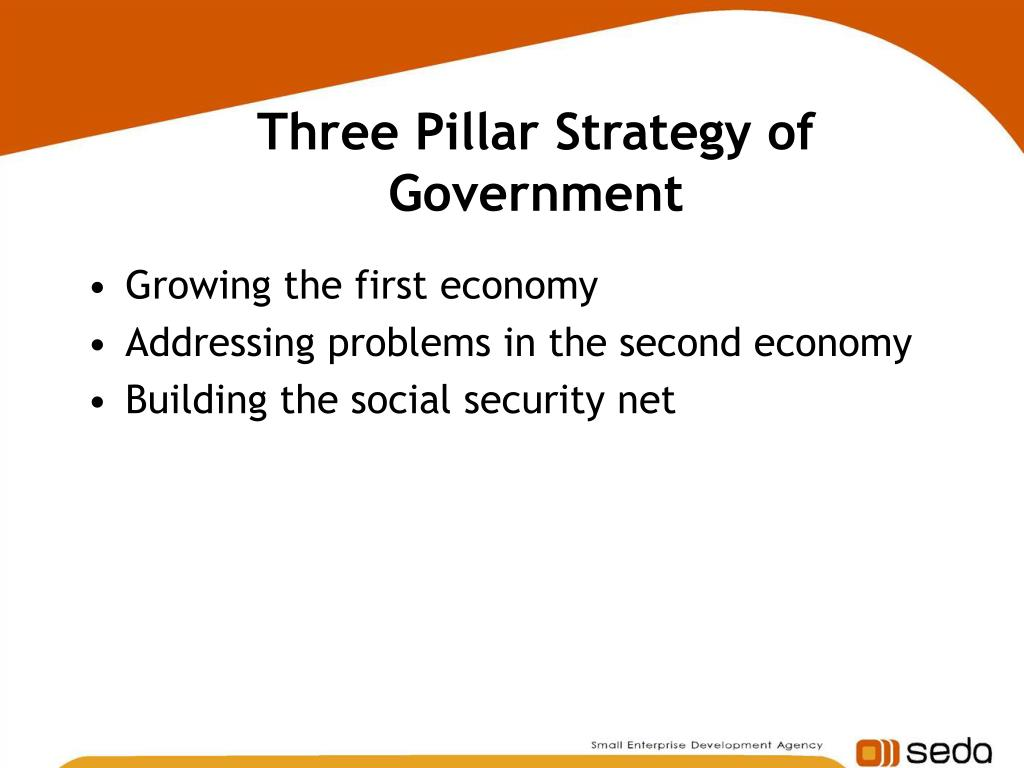 Three Pillar Strategy of Government