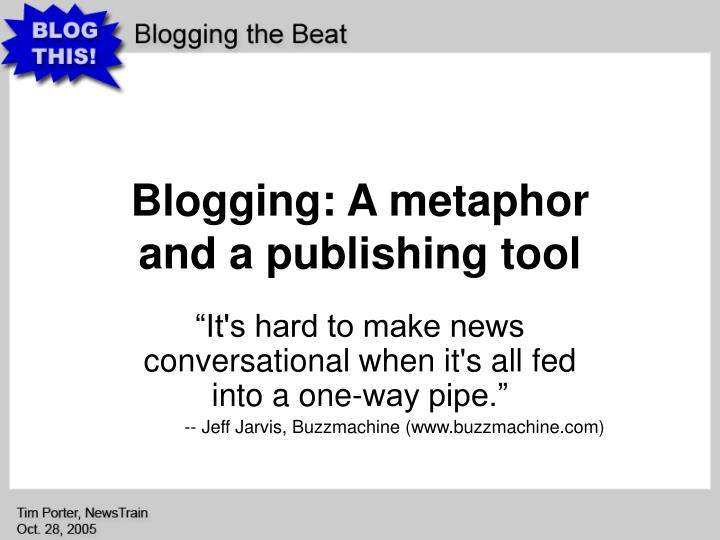 Blogging: A metaphor