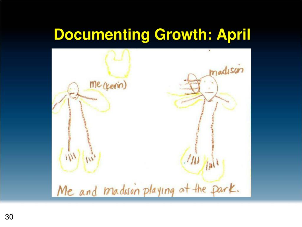Documenting Growth: April