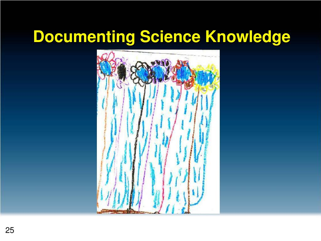 Documenting Science Knowledge