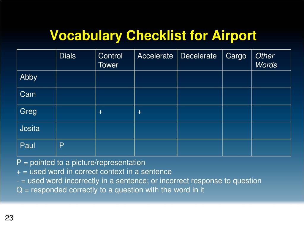 Vocabulary Checklist for Airport