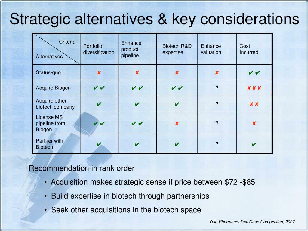 Strategic alternatives & key considerations